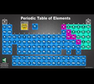 Обои на телефон элемент, стол, наука, periodic, chemistry, atom