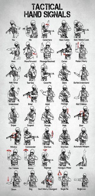 Обои на телефон чистые, полиция, рука, военные, tactical, swat, strategy, signals, protect
