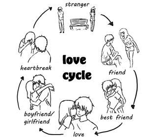 Обои на телефон чувства, мысль, милые, любовь, love cycle, love