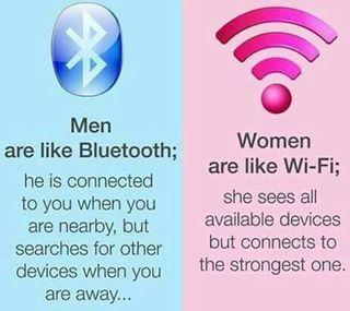 Обои на телефон женщины, люди, лайк, wi-fi, bluetooth