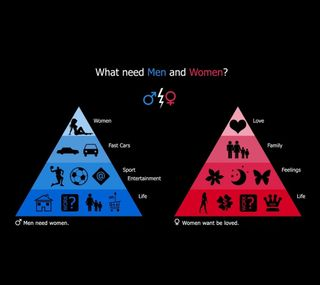Обои на телефон женщины, люди, жизнь, needs, men and women