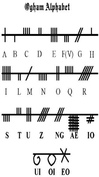 Обои на телефон ирландские, старые, письмо, код, ирландия, буквы, wow, ogham, medieval irish alph, medieval