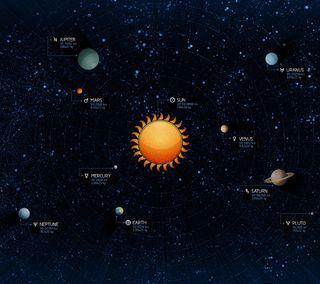 Обои на телефон солнечный, солнце, система, планеты, космос, звезда, вселенная, orbit