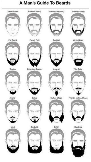 Обои на телефон стиль, борода, man, guide, beards